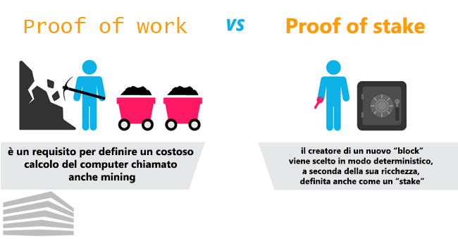 differenza proof of work e proof of stake