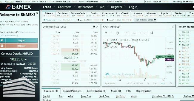 bitmex vs coinbase