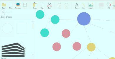 come fare una mappa concettuale su canva