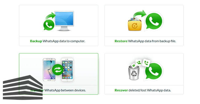 backup whatsapp da android a iphone